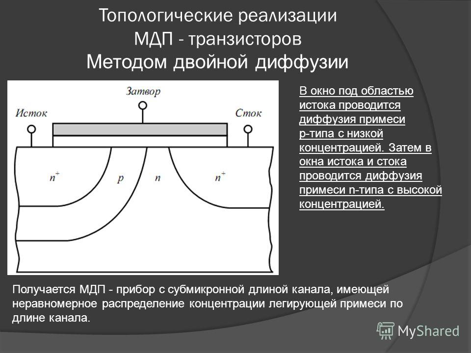Получается МДП - прибор с субмикронной длиной канала, имеющей неравномерное распределение концентрации легирующей примеси по длине канала. В окно под областью истока проводится диффузия примеси p-типа с низкой концентрацией. Затем в окна истока и сто