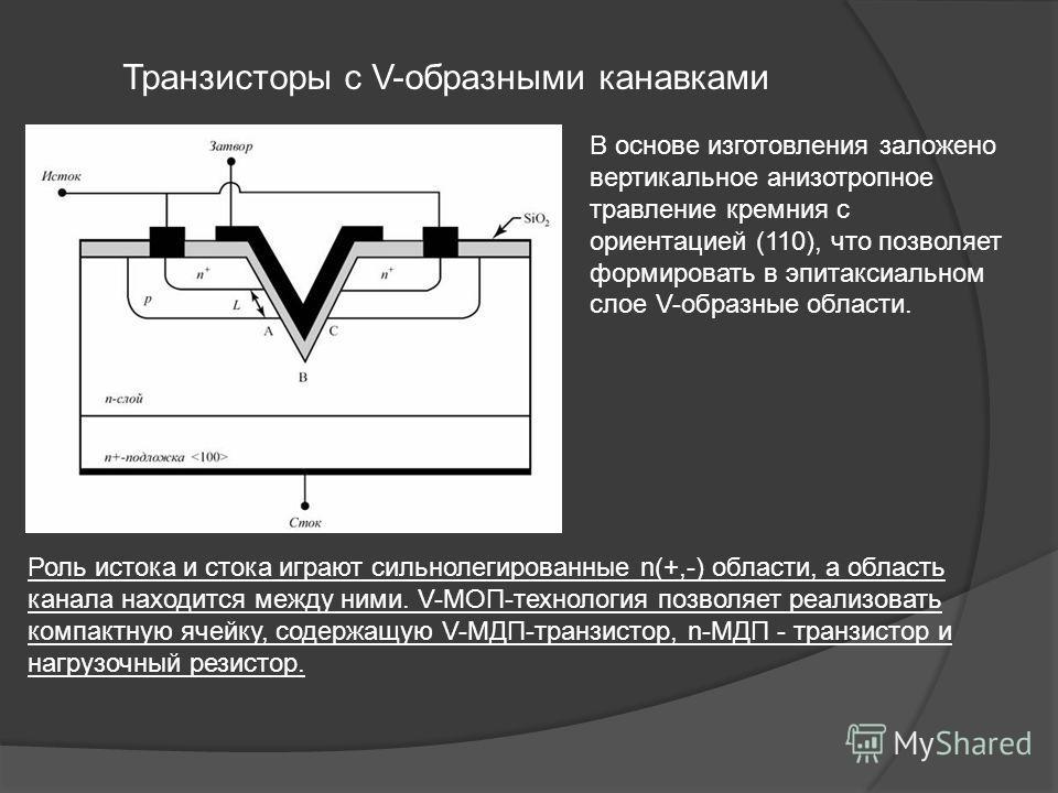 Транзисторы с V-образными канавками В основе изготовления заложено вертикальное анизотропное травление кремния с ориентацией (110), что позволяет формировать в эпитаксиальном слое V-образные области. Роль истока и стока играют сильнолегированные n(+,