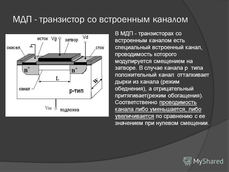 МДП - транзистор со встроенным каналом В МДП - транзисторах со встроенным каналом есть специальный встроенный канал, проводимость которого модулируется смещением на затворе. В случае канала p типа положительный канал отталкивает дырки из канала (режи