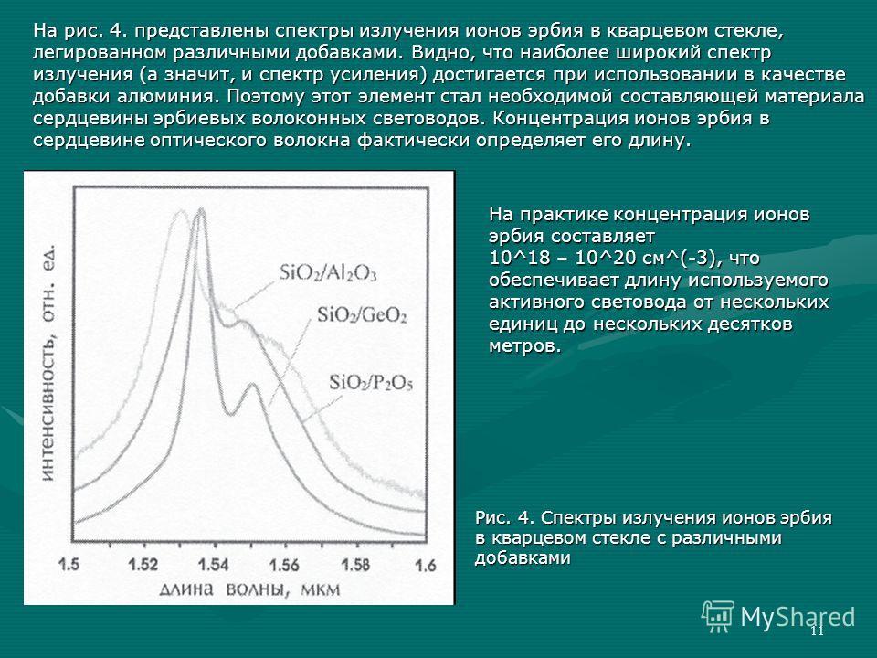 11 На рис. 4. представлены спектры излучения ионов эрбия в кварцевом стекле, легированном различными добавками. Видно, что наиболее широкий спектр излучения (а значит, и спектр усиления) достигается при использовании в качестве добавки алюминия. Поэт