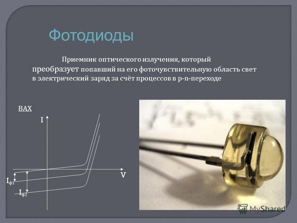 Фотодиоды I ф1 I V I ф2 ВАХ Приемник оптического излучения, который преобразует попавший на его фоточувствительную область свет в электрический заряд за счёт процессов в p-n-переходе
