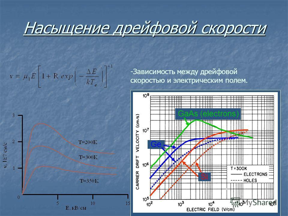 Насыщение дрейфовой скорости Ge Si GaAs (electrons) -Зависимость между дрейфовой скоростью и электрическим полем.