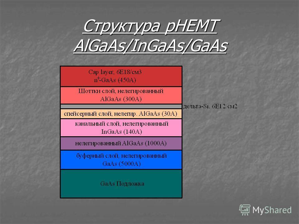 Структура pHEMT AlGaAs/InGaAs/GaAs