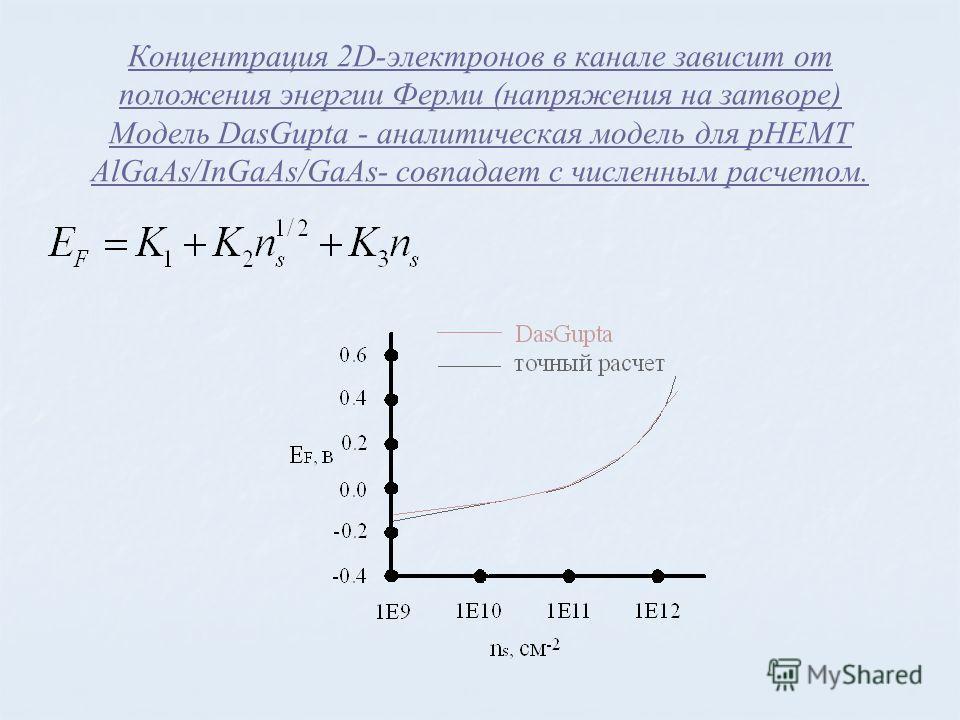 Концентрация 2D-электронов в канале зависит от положения энергии Ферми (напряжения на затворе) Модель DasGupta - аналитическая модель для pHEMT AlGaAs/InGaAs/GaAs- совпадает с численным расчетом.