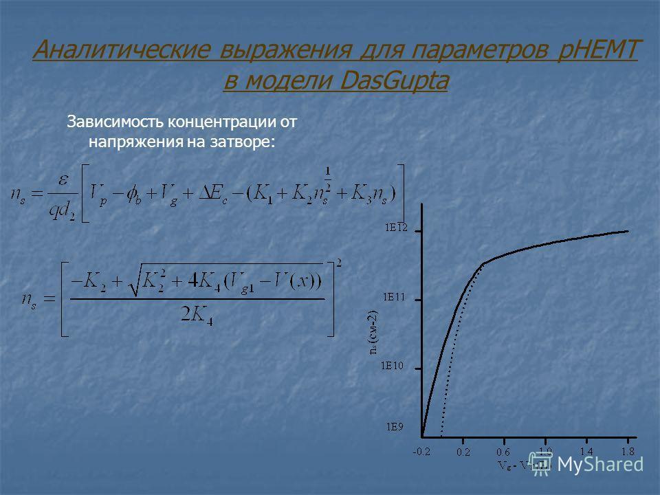 Аналитические выражения для параметров pHEMT в модели DasGupta Зависимость концентрации от напряжения на затворе: