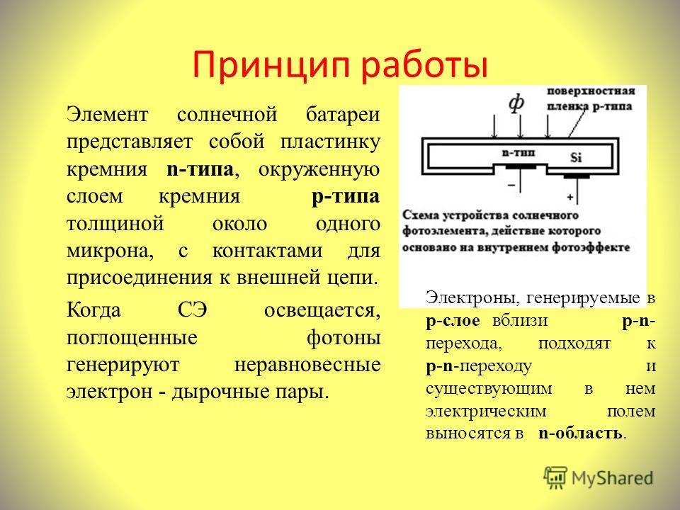 Принцип работы Элемент