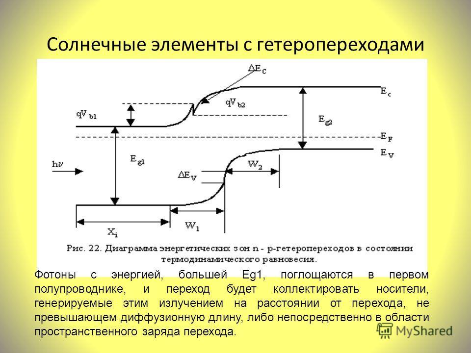 Солнечные элементы с гетеропереходами Фотоны с энергией, большей Eg1, поглощаются в первом полупроводнике, и переход будет коллектировать носители, генерируемые этим излучением на расстоянии от перехода, не превышающем диффузионную длину, либо непоср