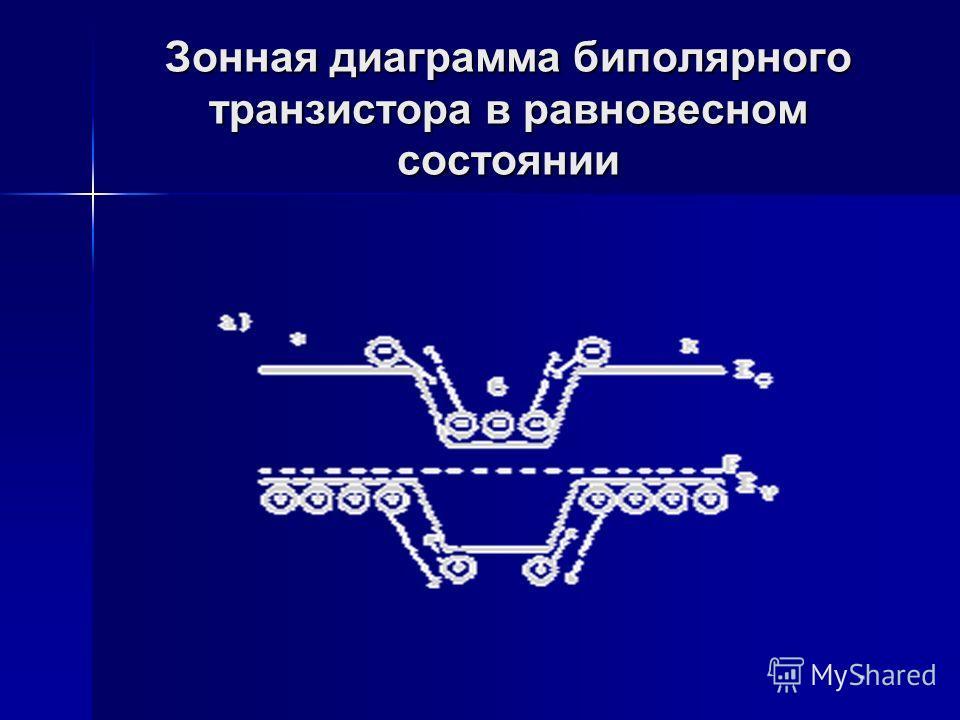 Зонная диаграмма биполярного транзистора в равновесном состоянии