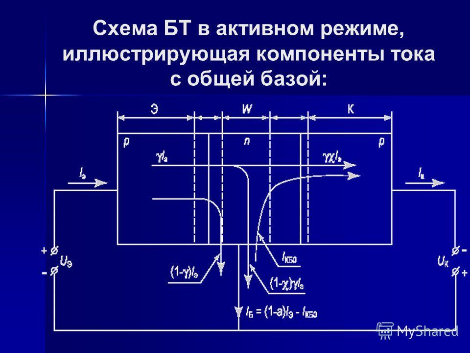 Схема БТ в активном режиме, иллюстрирующая компоненты тока с общей базой: