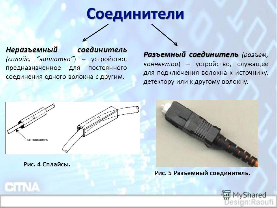 Соединители Неразъемный соединитель Неразъемный соединитель (сплайс, заплатка) – устройство, предназначенное для постоянного соединения одного волокна с другим. Разъемный соединитель Разъемный соединитель ( разъем, коннектор) – устройство, служащее д