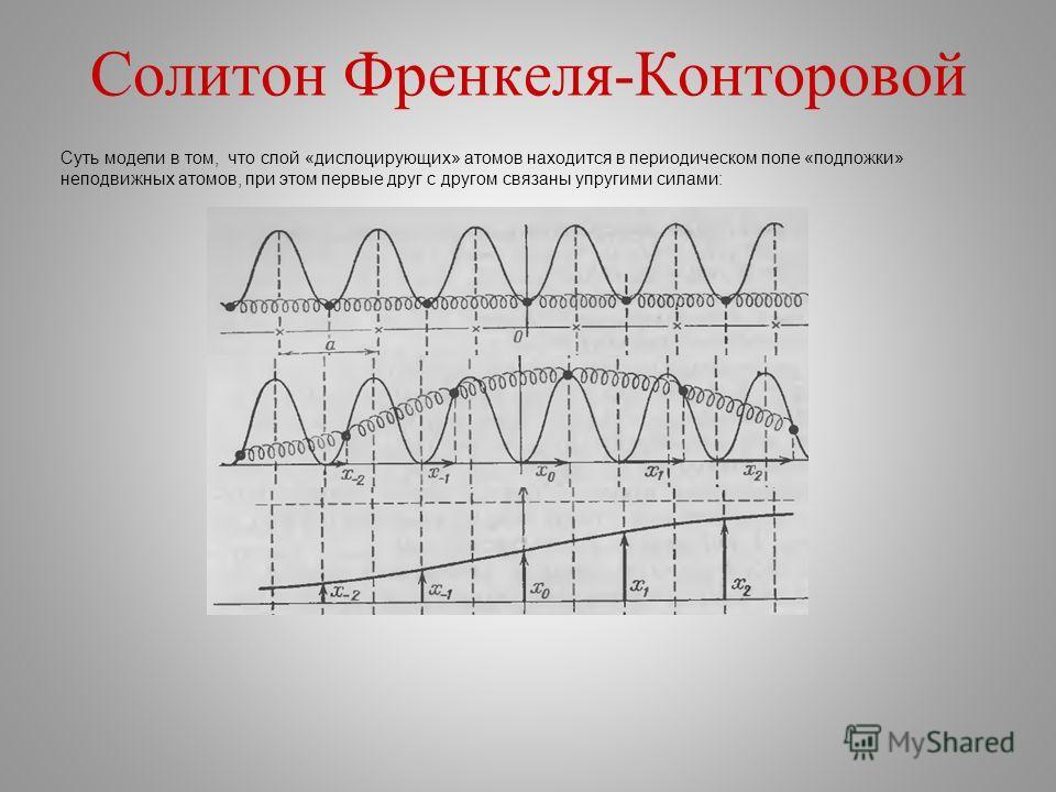 Солитон Френкеля-Конторовой Суть модели в том, что слой «дислоцирующих» атомов находится в периодическом поле «подложки» неподвижных атомов, при этом первые друг с другом связаны упругими силами: