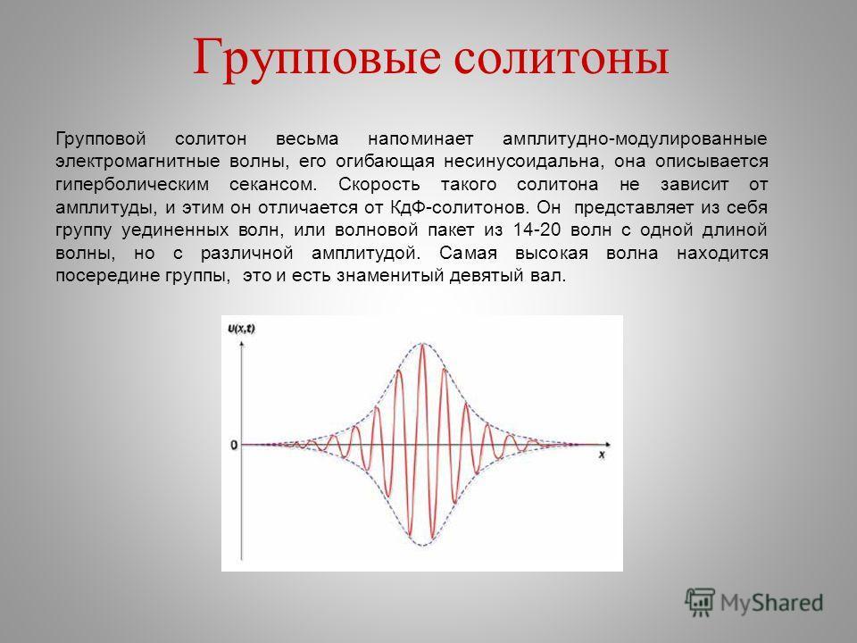 Групповые солитоны Групповой солитон весьма напоминает амплитудно-модулированные электромагнитные волны, его огибающая несинусоидальна, она описывается гиперболическим секансом. Скорость такого солитона не зависит от амплитуды, и этим он отличается о