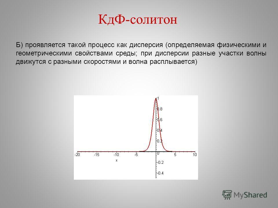 КдФ-солитон Б) проявляется такой процесс как дисперсия (определяемая физическими и геометрическими свойствами среды; при дисперсии разные участки волны движутся с разными скоростями и волна расплывается)