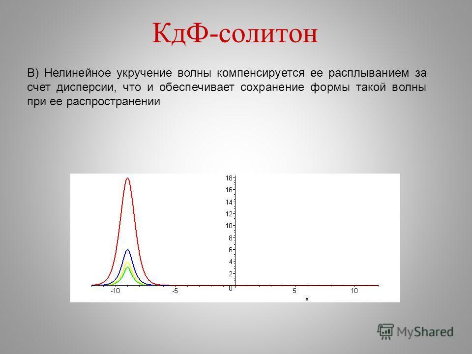 КдФ-солитон В) Нелинейное укручение волны компенсируется ее расплыванием за счет дисперсии, что и обеспечивает сохранение формы такой волны при ее распространении