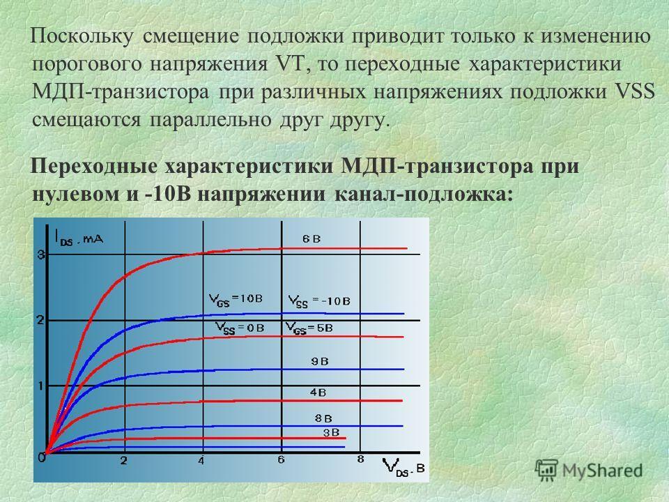 Поскольку смещение подложки приводит только к изменению порогового напряжения VT, то переходные характеристики МДП-транзистора при различных напряжениях подложки VSS смещаются параллельно друг другу. Переходные характеристики МДП-транзистора при нуле