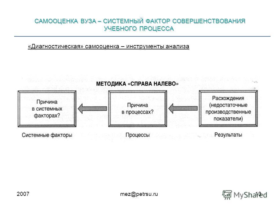 2007mez@petrsu.ru13 САМООЦЕНКА ВУЗА – СИСТЕМНЫЙ ФАКТОР СОВЕРШЕНСТВОВАНИЯ УЧЕБНОГО ПРОЦЕССА «Диагностическая» самооценка – инструменты анализа