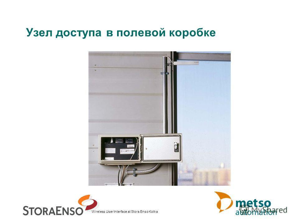 Wireless User Interface at Stora Enso Kotka Узел доступа в полевой коробке