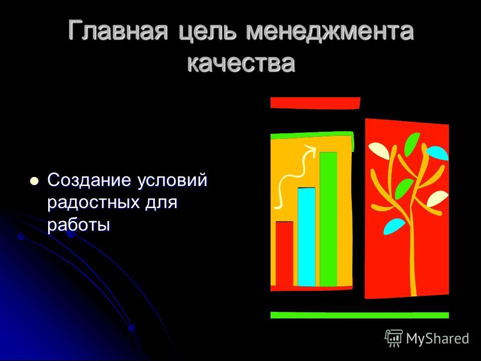 Главная цель менеджмента качества Создание условий радостных для работы Создание условий радостных для работы