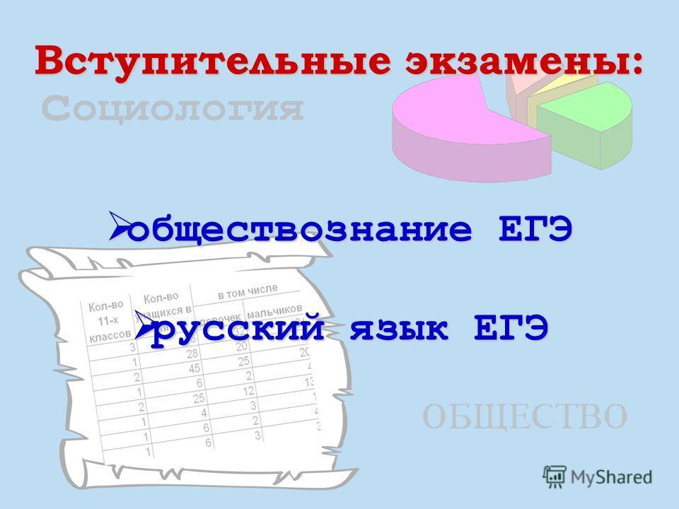 обществознание ЕГЭ обществознание ЕГЭ русский язык ЕГЭ русский язык ЕГЭ Вступительные экзамены: