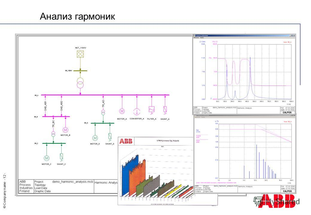 © Company name - 12 - Анализ гармоник