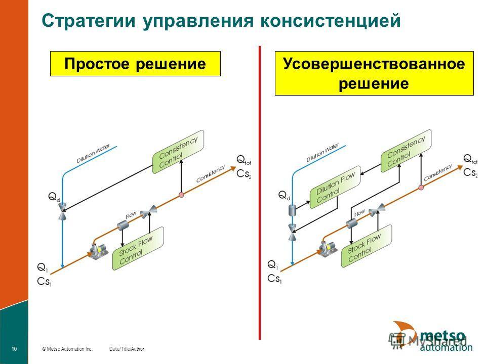 © Metso Automation Inc. 10Date/Title/Author Стратегии управления консистенцией Простое решениеУсовершенствованное решение