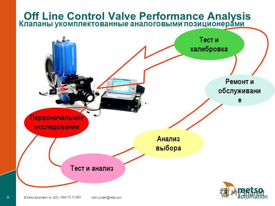© Metso Automation Inc. 2003 31 matti.poitsalo@metso.com Date 03.10.2003 Клапаны укомплектованные аналоговыми позиционерами Анализ выбора Тест и анализ Ремонт и обслуживани е Тест и калибровка Первоначальное исследование Off Line Control Valve Perfor