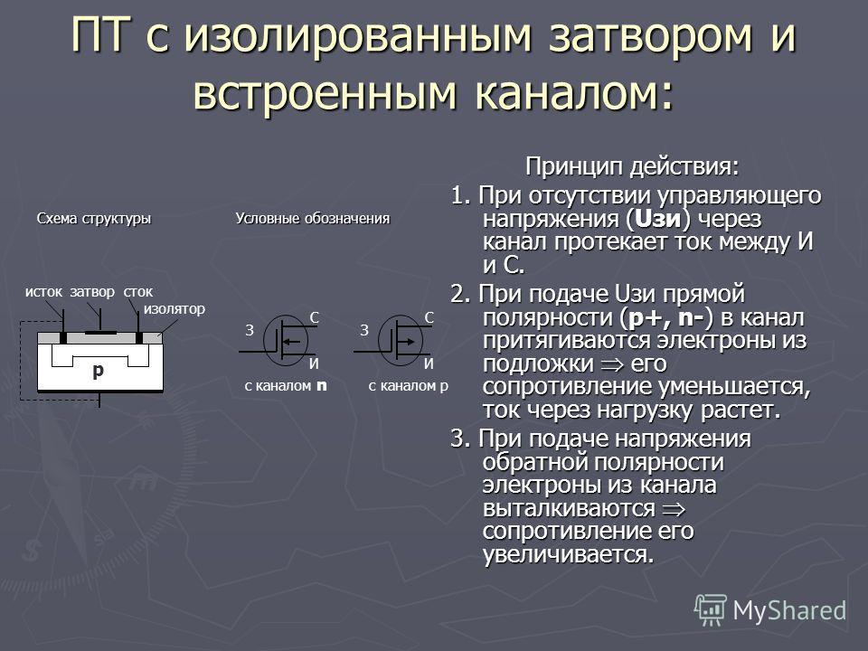 ПТ с изолированным затвором и встроенным каналом: Схема структуры Условные обозначения Принцип действия: 1. При отсутствии управляющего напряжения (Uзи) через канал протекает ток между И и С. 2. При подаче Uзи прямой полярности (p+, n-) в канал притя