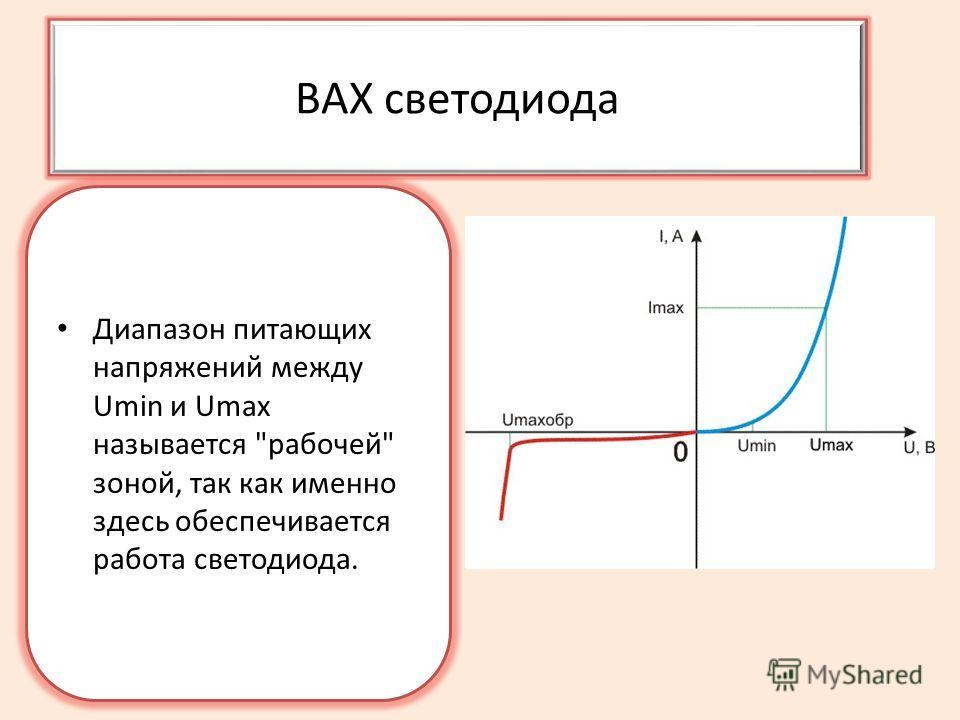 ВАХ светодиода Диапазон питающих напряжений между Umin и Umax называется рабочей зоной, так как именно здесь обеспечивается работа светодиода.