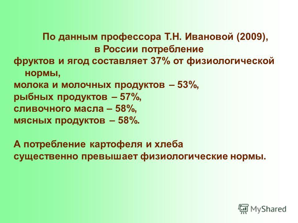 По данным профессора Т.Н. Ивановой (2009), в России потребление фруктов и ягод составляет 37% от физиологической нормы, молока и молочных продуктов – 53%, рыбных продуктов – 57%, сливочного масла – 58%, мясных продуктов – 58%. А потребление картофеля