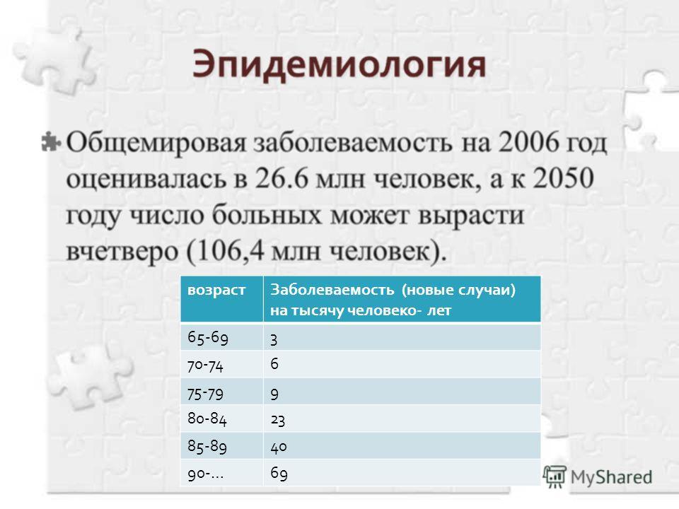 возрастЗаболеваемость (новые случаи) на тысячу человеко- лет 65-693 70-746 75-799 80-8423 85-8940 90-…69