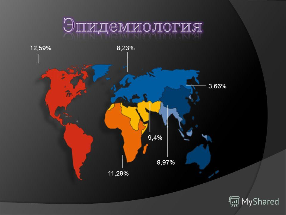 12,59% 11,29% 9,97% 8,23% 9,4% 3,66%