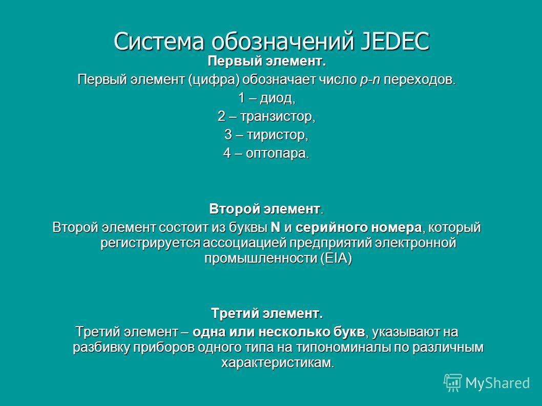 Система обозначений JEDEC Первый элемент. Первый элемент (цифра) обозначает число p n переходов. 1 – диод, 2 – транзистор, 3 – тиристор, 4 – оптопара. Второй элемент. Второй элемент состоит из буквы N и серийного номера, который регистрируется ассоци