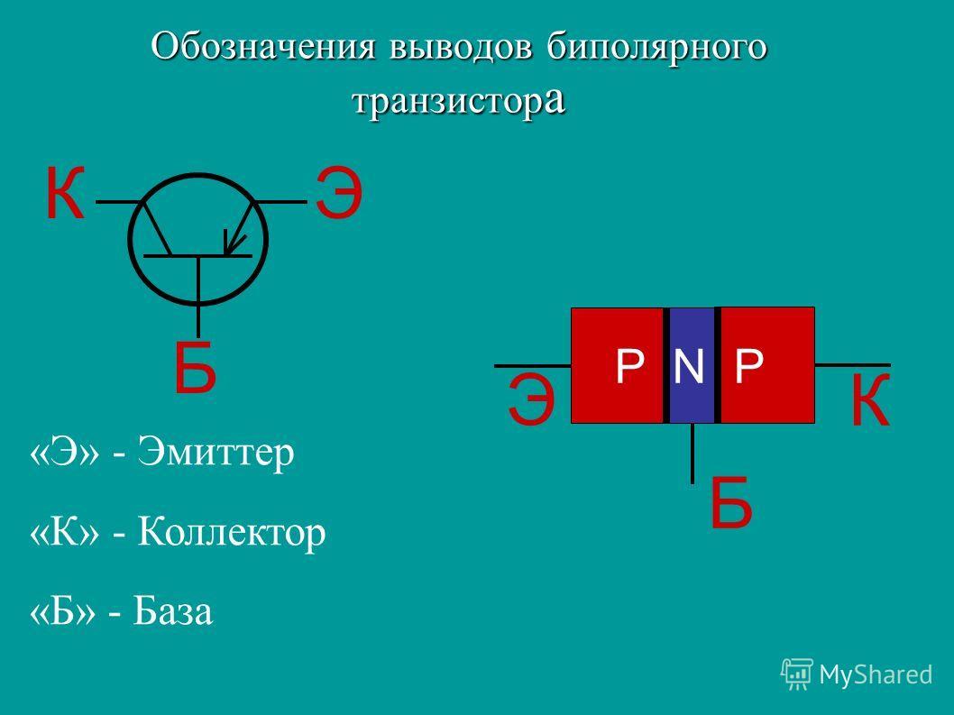 Обозначения выводов биполярного транзистор а ЭК Б P N P Э Б К «Э» - Эмиттер «К» - Коллектор «Б» - База