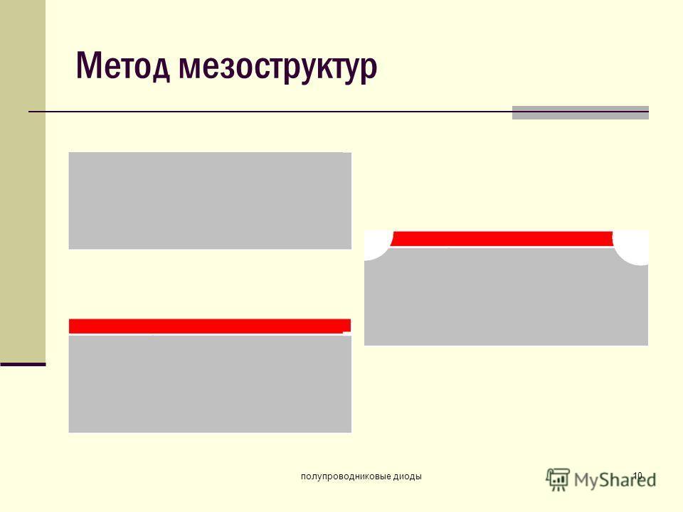 полупроводниковые диоды10 Метод мезоструктур