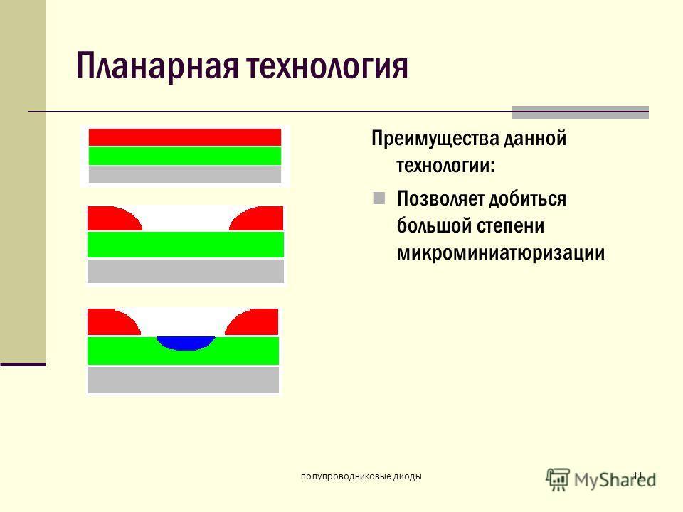 полупроводниковые диоды11 Планарная технология Преимущества данной технологии: Позволяет добиться большой степени микроминиатюризации