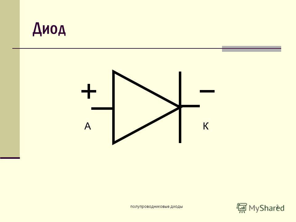 полупроводниковые диоды2 Диод А К