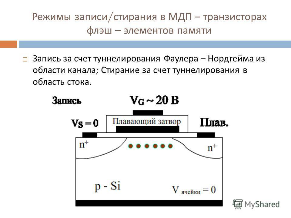 Режимы записи / стирания в МДП – транзисторах флэш – элементов памяти Запись за счет туннелирования Фаулера – Нордгейма из области канала ; Стирание за счет туннелирования в область стока.