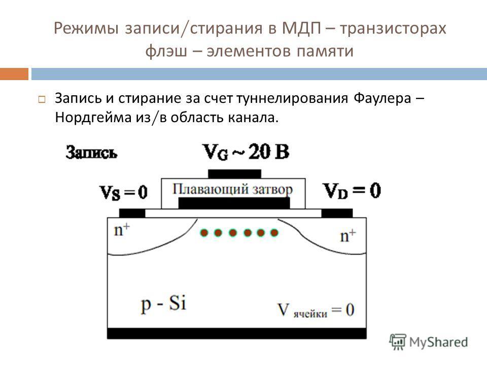 Режимы записи / стирания в МДП – транзисторах флэш – элементов памяти Запись и стирание за счет туннелирования Фаулера – Нордгейма из / в область канала.