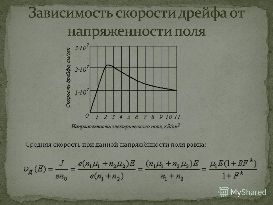 Средняя скорость при данной напряжённости поля равна: