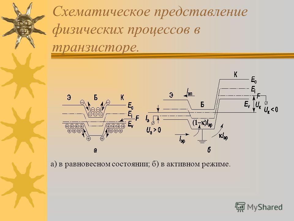 2.Основные физические процессы в биполярных транзисторах. - инжекция из эмиттера в базу; -диффузия через базу; -рекомбинация в базе; -экстракция из базы в коллектор. Процесс переноса инжектированных носителей через базу – диффузионный. Характерное ра