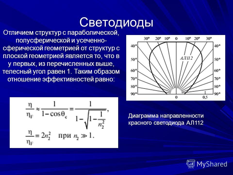 Светодиоды Отличием структур с параболической, полусферической и усеченно- сферической геометрией от структур с плоской геометрией является то, что в у первых, из перечисленных выше, телесный угол равен 1. Таким образом отношение эффективностей равно