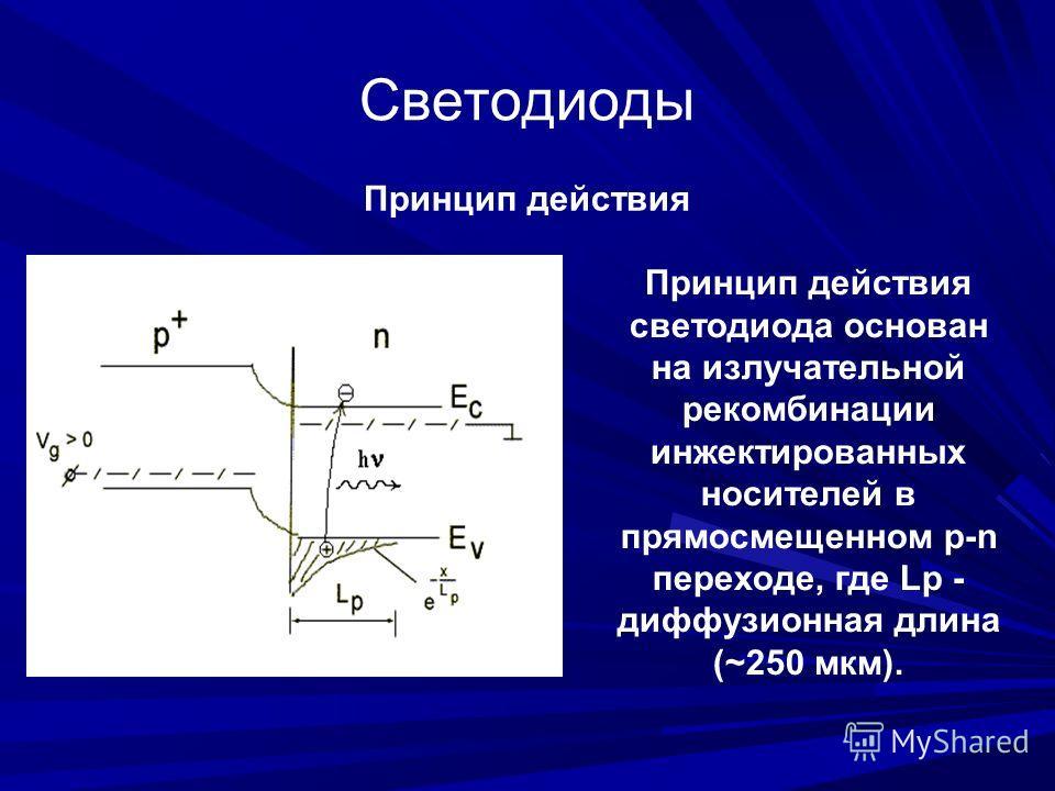 Светодиоды Принцип действия Принцип действия светодиода основан на излучательной рекомбинации инжектированных носителей в прямосмещенном p-n переходе, где Lp - диффузионная длина (~250 мкм).