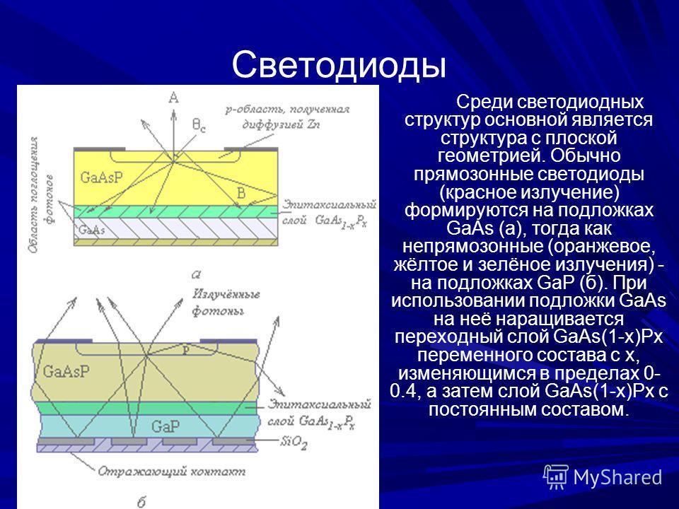 Светодиоды Среди светодиодных структур основной является структура с плоской геометрией. Обычно прямозонные светодиоды (красное излучение) формируются на подложках GaAs (а), тогда как непрямозонные (оранжевое, жёлтое и зелёное излучения) - на подложк