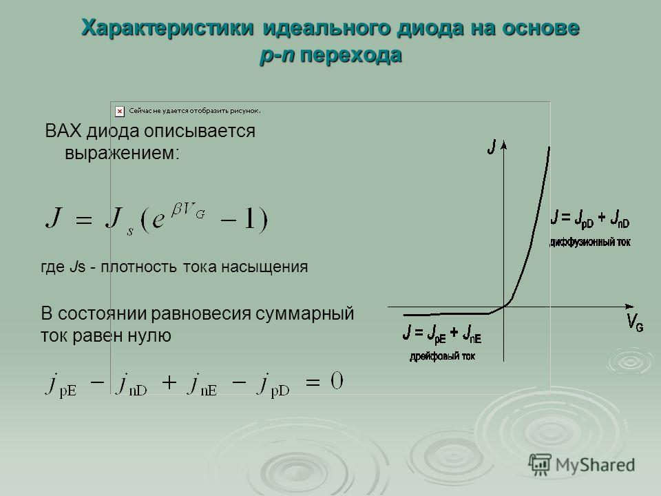 Характеристики идеального диода на основе p n перехода ВАХ диода описывается выражением: В состоянии равновесия суммарный ток равен нулю где Js - плотность тока насыщения