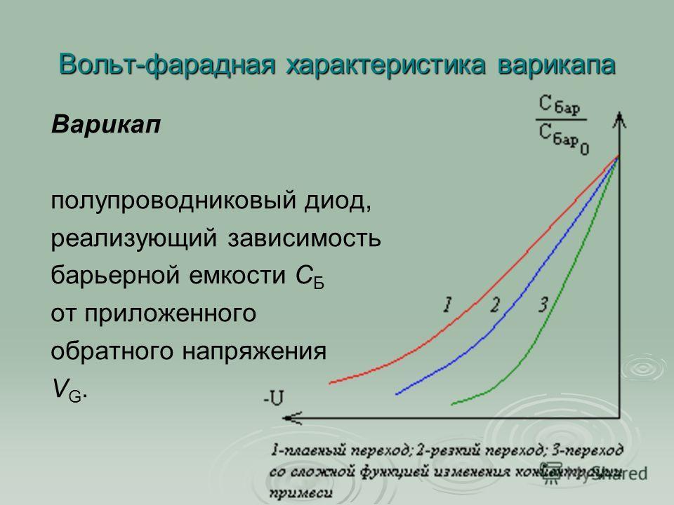 Вольт-фарадная характеристика варикапа Варикап полупроводниковый диод, реализующий зависимость барьерной емкости С Б от приложенного обратного напряжения V G.