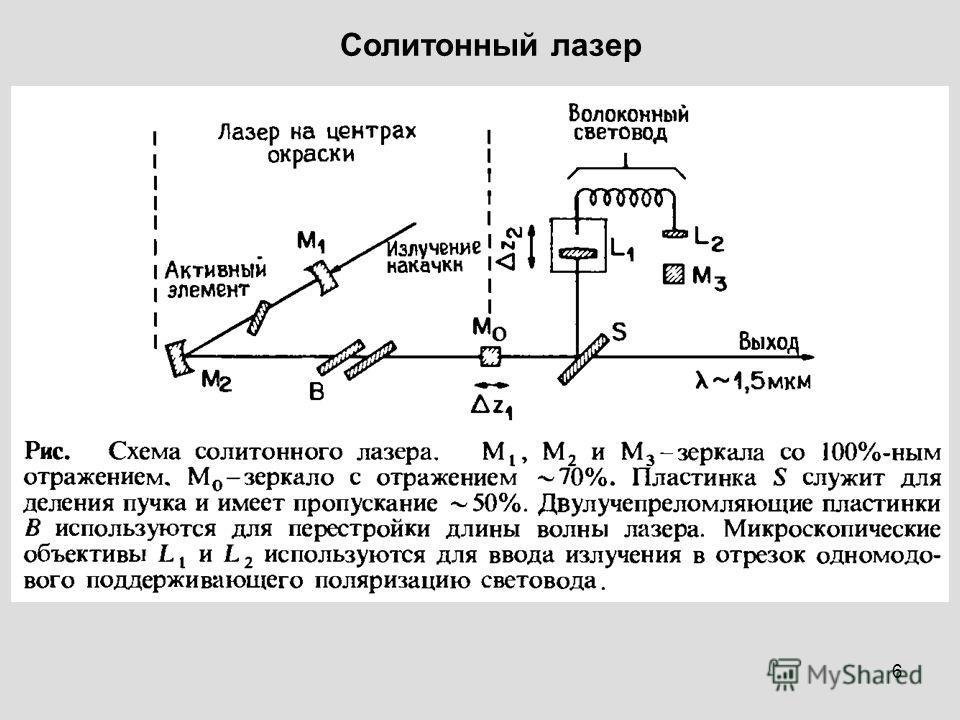 6 Солитонный лазер