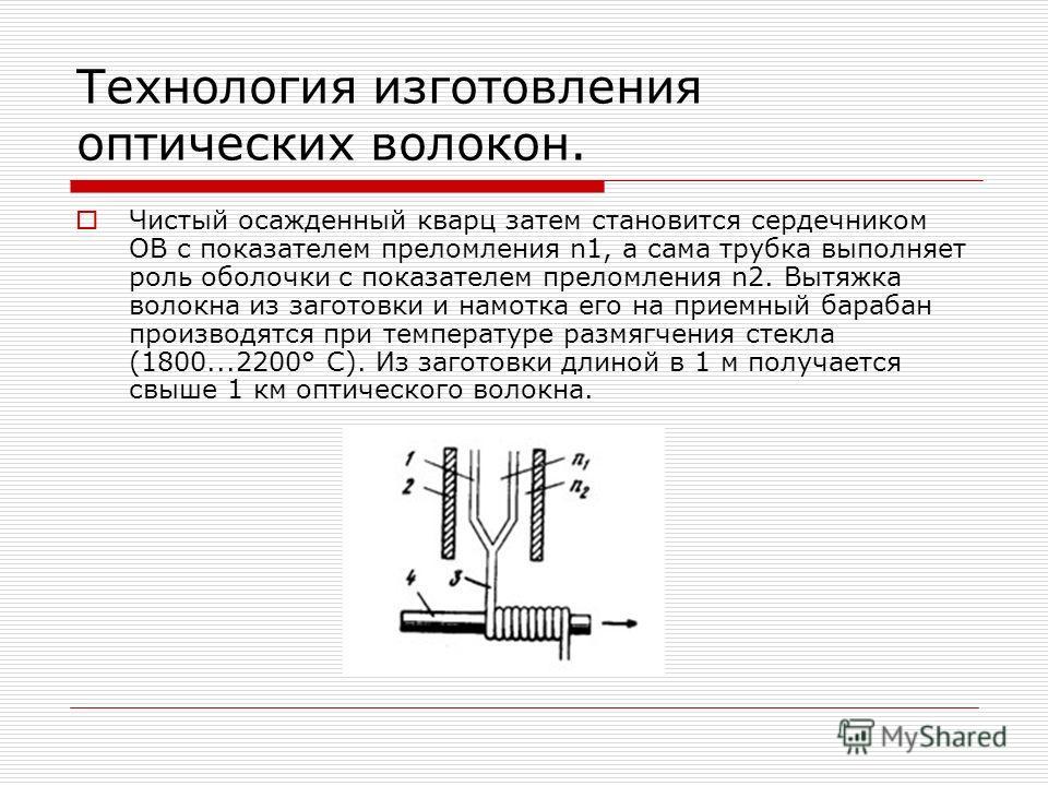 Технология изготовления оптических волокон. Чистый осажденный кварц затем становится сердечником ОВ с показателем преломления n1, а сама трубка выполняет роль оболочки с показателем преломления n2. Вытяжка волокна из заготовки и намотка его на приемн