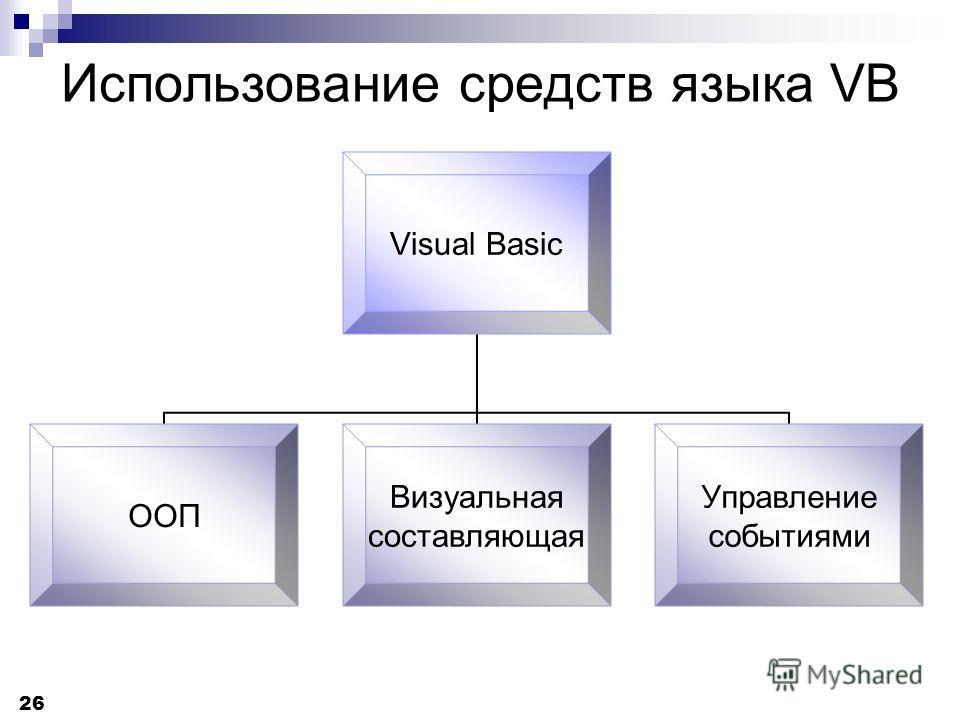 26 Использование средств языка VB Visual Basic ООП Визуальная составляющая Управление событиями