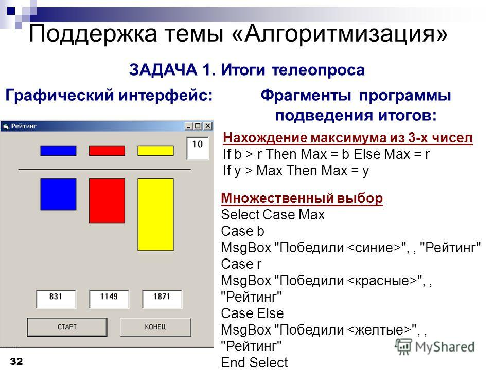 32 Поддержка темы «Алгоритмизация» ЗАДАЧА 1. Итоги телеопроса Графический интерфейс: Нахождение максимума из 3-х чисел If b > r Then Max = b Else Max = r If y > Max Then Max = y Фрагменты программы подведения итогов: Множественный выбор Select Case M