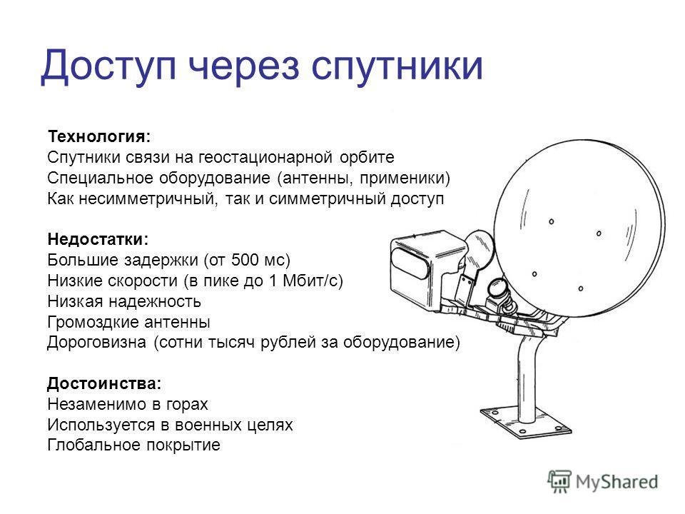 Доступ через спутники Технология: Спутники связи на геостационарной орбите Специальное оборудование (антенны, применики) Как несимметричный, так и симметричный доступ Недостатки: Большие задержки (от 500 мс) Низкие скорости (в пике до 1 Мбит/с) Низка